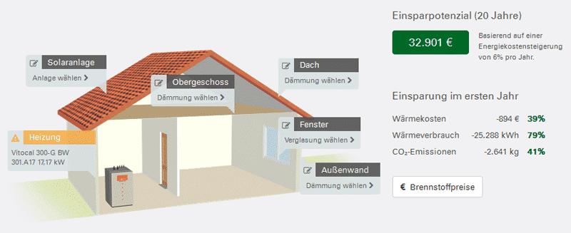 Online-Energie-Spar-Check mit TÜV-Zertifikat